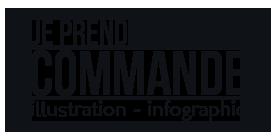 Commande AngelMJ
